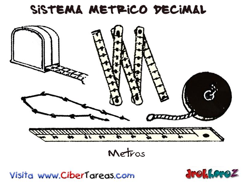 Metros – Sistema Métrico Decimal   CiberTareas