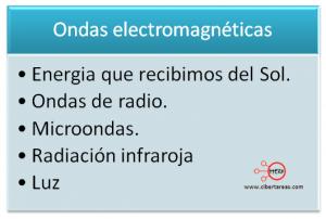 Radiacion fisica 2 ondas electromagneticas