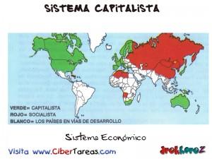 Sistema Economico-Sistema Capitalista