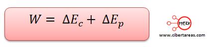 Teorema de Bernoulli 1