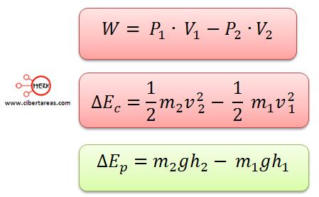 Teorema de Bernoulli 12