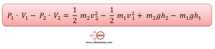 Teorema de Bernoulli 14