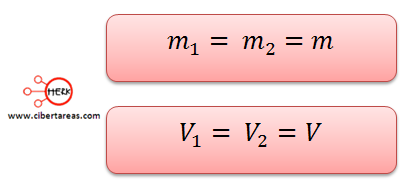 Teorema de Bernoulli 15