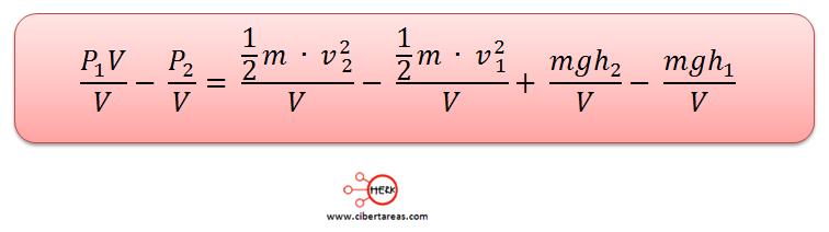 Teorema de Bernoulli 16