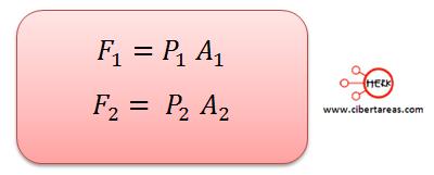Teorema de Bernoulli 6