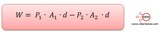 Teorema de Bernoulli 8