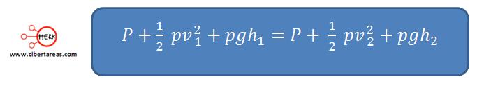 Teorema de Torricelli 2