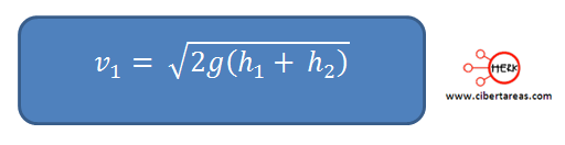 Teorema de Torricelli 3