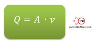 Teorema de Torricelli 4