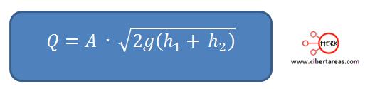 Teorema de Torricelli 5