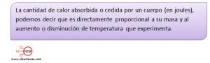 calor cedido o absorbido por los cuerpos fisica 2