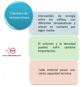 capacidad termica