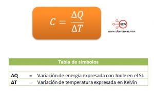 formuila capacidad termica tabla de simbolos