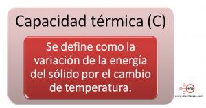 mapa conceptual capacidad termica