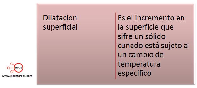 dilatacion | CiberTareas