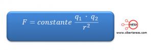 Ley de Coulomb constante