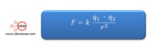 Ley de Coulomb formula