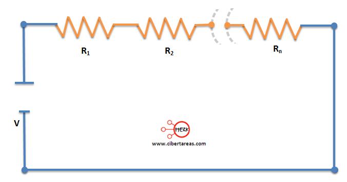 conexion de resistores en serie