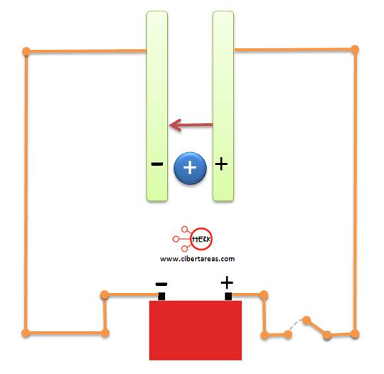energia potencial electrica formula