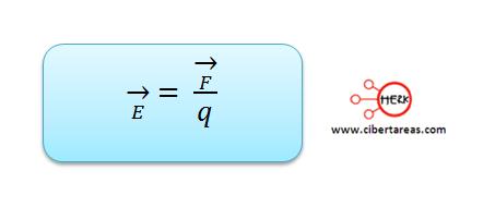 formula campo electrico