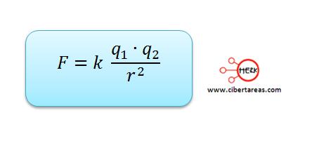 formula del campo electrico
