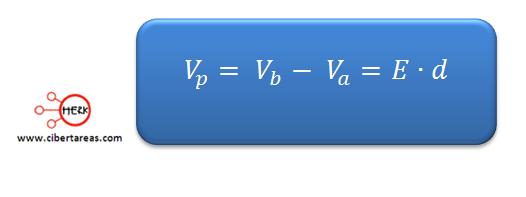 formula energia potencial electrica