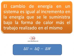 formula primera ley termodinamica