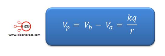 formulas energia potencial electrica