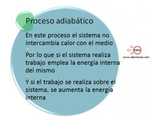 mapa conceptual proceso adiabatico