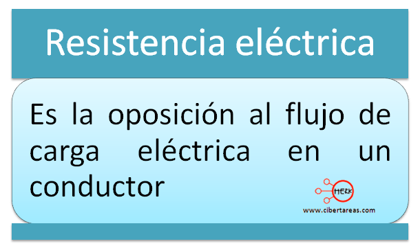 mapa conceptual resistencia electrica
