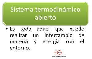 mapa conceptual sistema termodinamico abierto