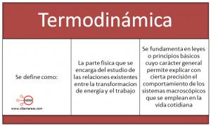 mapa conceptual termodinamica