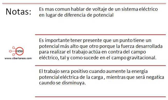 potencial electrico notas