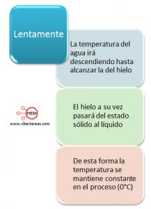 proceso isotermico ejemplo