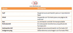 tabla animacion gif