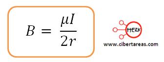 Campo magnético generado por conductor espira formula