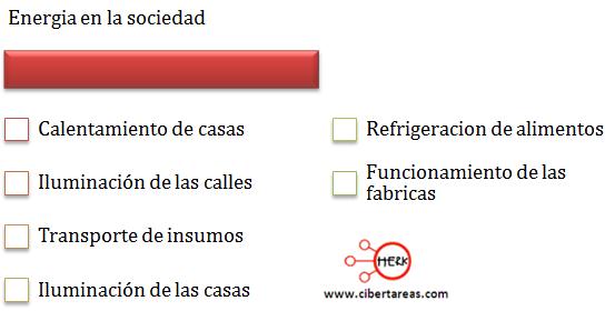 Características de los diferentes tipos de energía