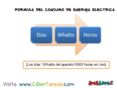 Formula del Consumo de Energia Electrica