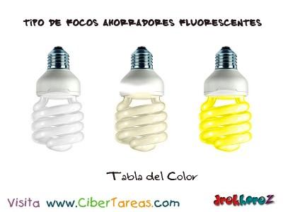 Tipos de Focos Ahorradores Fluorescentes