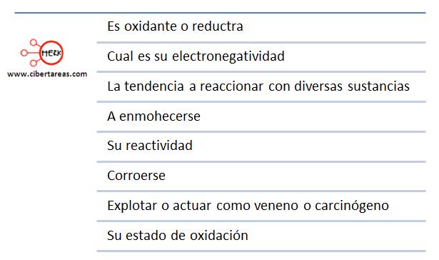 caracteristicas de las propiedades quimicas de la materia