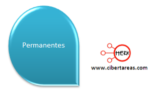 clasificacion de los imanes permanentes