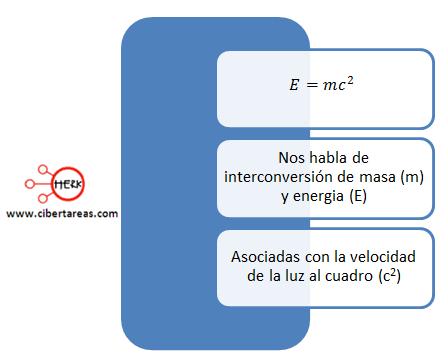 concepto de materia en la quimica 1