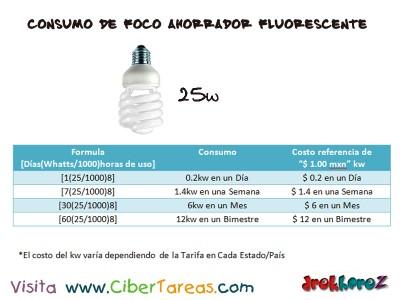 consumo de foco ahorrador fluorescente de 25w