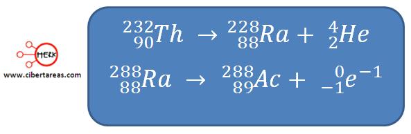 ejemplo cambio nuclear de la materia