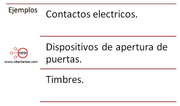 ejemplo de electroimanes