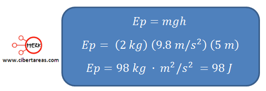energia potencial ejemplo