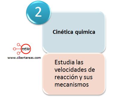 mapa conceptual cinetica quimica