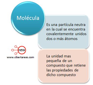mapa conceptual molecula