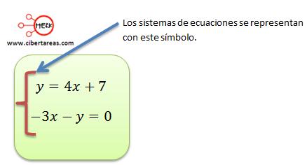 sistema de ecuaciones simultaneas lineales con dos incognitas