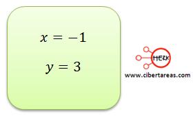 sistema de ecuaciones simultaneas lineales dos incognitas